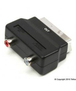 Conversor HD Kit